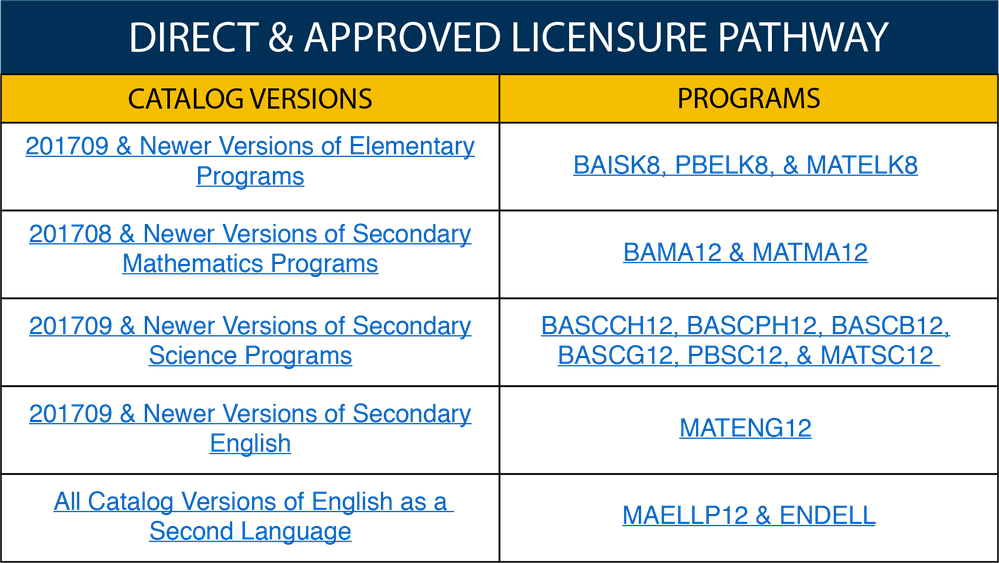 OH Direct & Approved Licensure Pathway Table.png