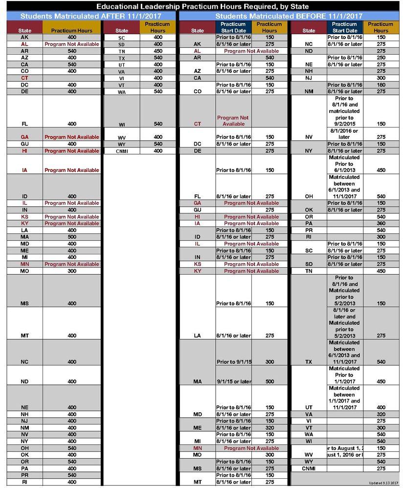 Advanced Program Practicum Hours By State - 9-21.jpg